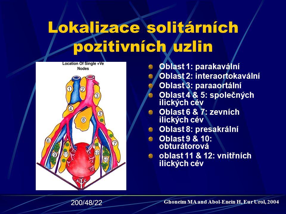 Lokalizace solitárních pozitivních uzlin Oblast 1: parakavální Oblast 2: interaortokavální Oblast 3: paraaortální Oblast 4 & 5: společných ilických cé