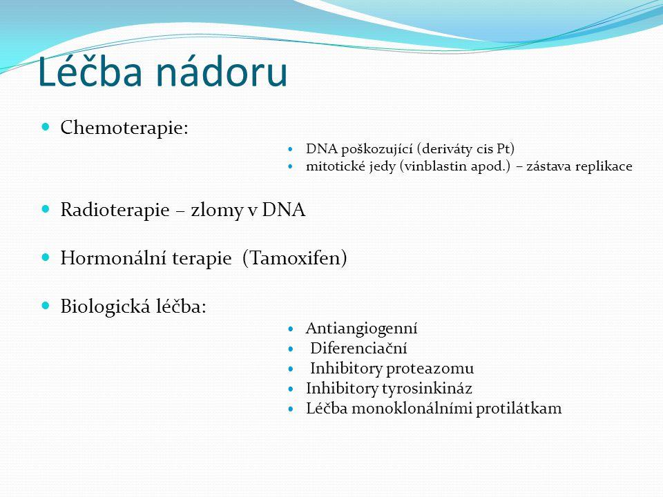 Léčba nádoru Chemoterapie: DNA poškozující (deriváty cis Pt) mitotické jedy (vinblastin apod.) – zástava replikace Radioterapie – zlomy v DNA Hormonál