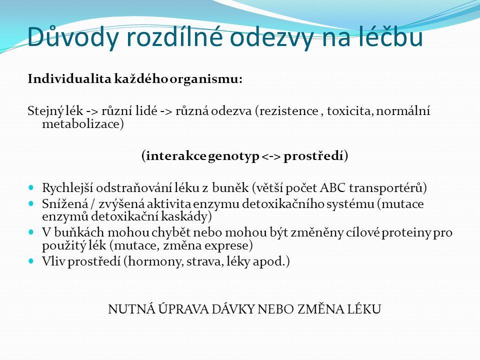 Důvody rozdílné odezvy na léčbu Individualita každého organismu: Stejný lék -> různí lidé -> různá odezva (rezistence, toxicita, normální metabolizace