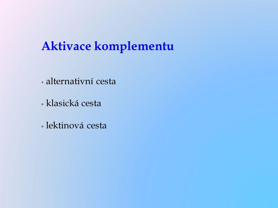 Aktivace komplementu * alternativní cesta * klasická cesta * lektinová cesta