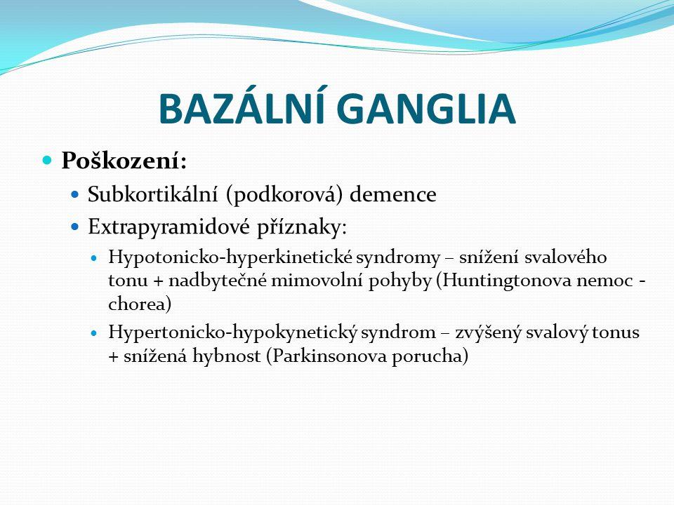 BAZÁLNÍ GANGLIA Poškození: Subkortikální (podkorová) demence Extrapyramidové příznaky: Hypotonicko-hyperkinetické syndromy – snížení svalového tonu +