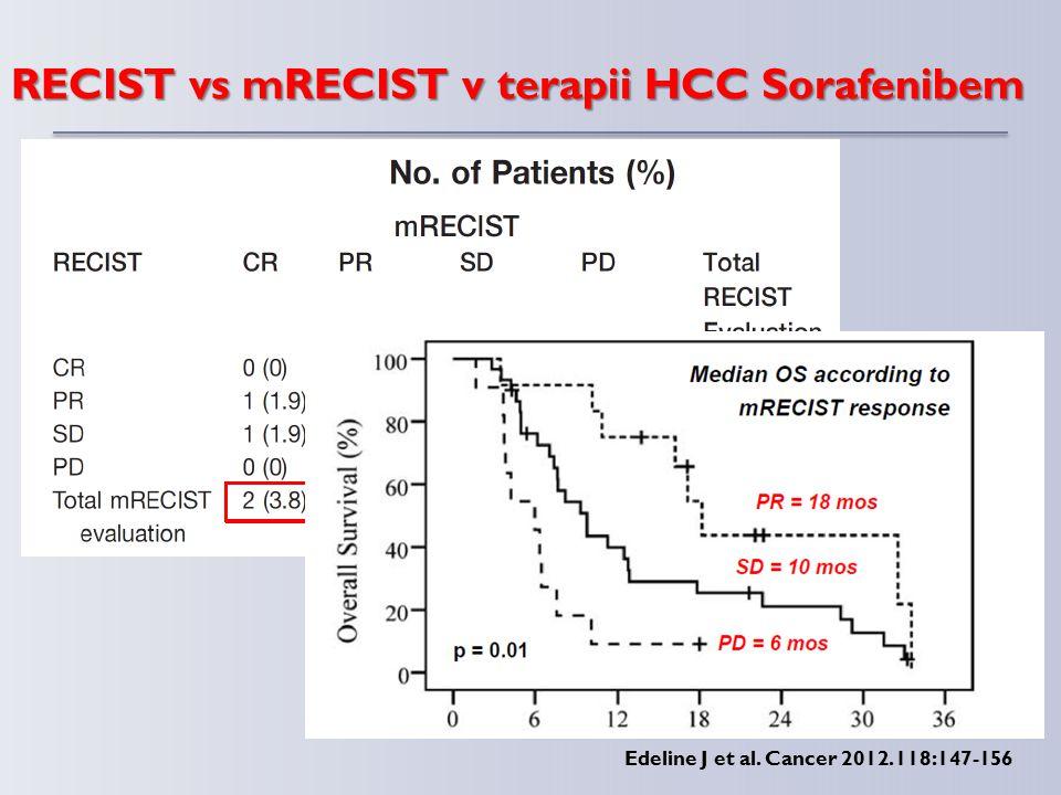 RECIST vs mRECIST v terapii HCC Sorafenibem Edeline J et al. Cancer 2012. 118:147-156