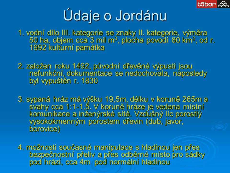 Údaje o Jordánu 1. vodní dílo III. kategorie se znaky II. kategorie, výměra 50 ha, objem cca 3 mil m 3, plocha povodí 80 km 2, od r. 1992 kulturní pam