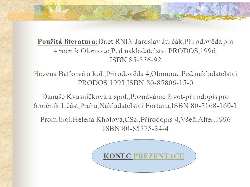 KONEC PREZENTACEPREZENTACE Použitá literatura:Dr.et RNDr.Jaroslav Jurčák,Přírodověda pro 4.ročník,Olomouc,Ped.nakladatelství PRODOS,1996, ISBN 85-356-92 Božena Baťková a kol.,Přírodověda 4,Olomouc,Ped.nakladatelství PRODOS,1993,ISBN 80-85806-15-0 Danuše Kvasničková a spol.,Poznáváme život-přírodopis pro 6.ročník 1.část,Praha,Nakladatelství Fortuna,ISBN 80-7168-160-1 Prom.biol.Helena Kholová,CSc.,Přírodopis 4,Všeň,Alter,1996 ISBN 80-85775-34-4