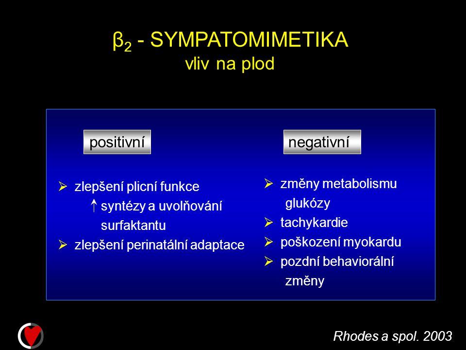β 2 - SYMPATOMIMETIKA vliv na plod positivnínegativní  změny metabolismu glukózy  tachykardie  poškození myokardu  pozdní behaviorální změny Rhodes a spol.