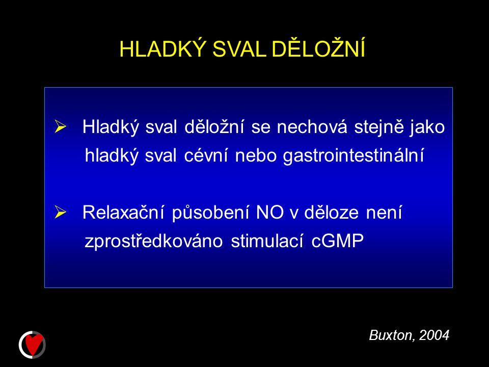  Hladký sval děložní se nechová stejně jako hladký sval cévní nebo gastrointestinální  Relaxační působení NO v děloze není zprostředkováno stimulací cGMP Buxton, 2004 HLADKÝ SVAL DĚLOŽNÍ