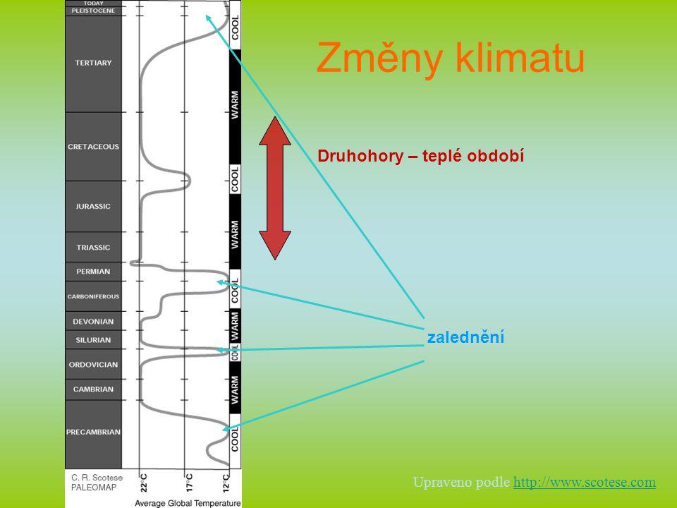 Změny klimatu zalednění Druhohory – teplé období Upraveno podle http://www.scotese.comhttp://www.scotese.com