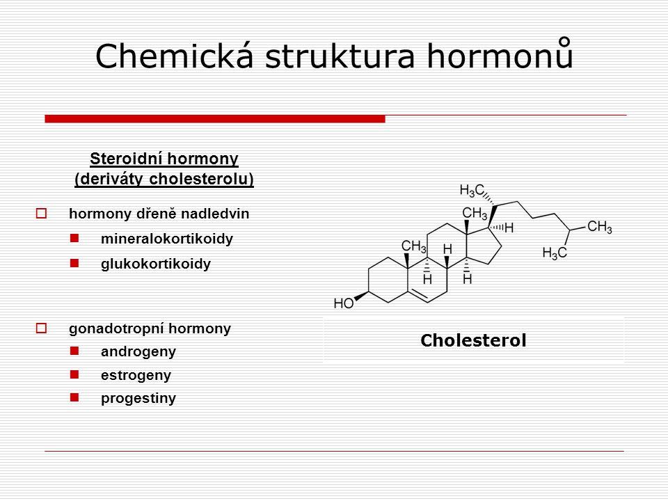 Cholesterol Chemická struktura hormonů Steroidní hormony (deriváty cholesterolu)  hormony dřeně nadledvin mineralokortikoidy glukokortikoidy  gonadotropní hormony androgeny estrogeny progestiny