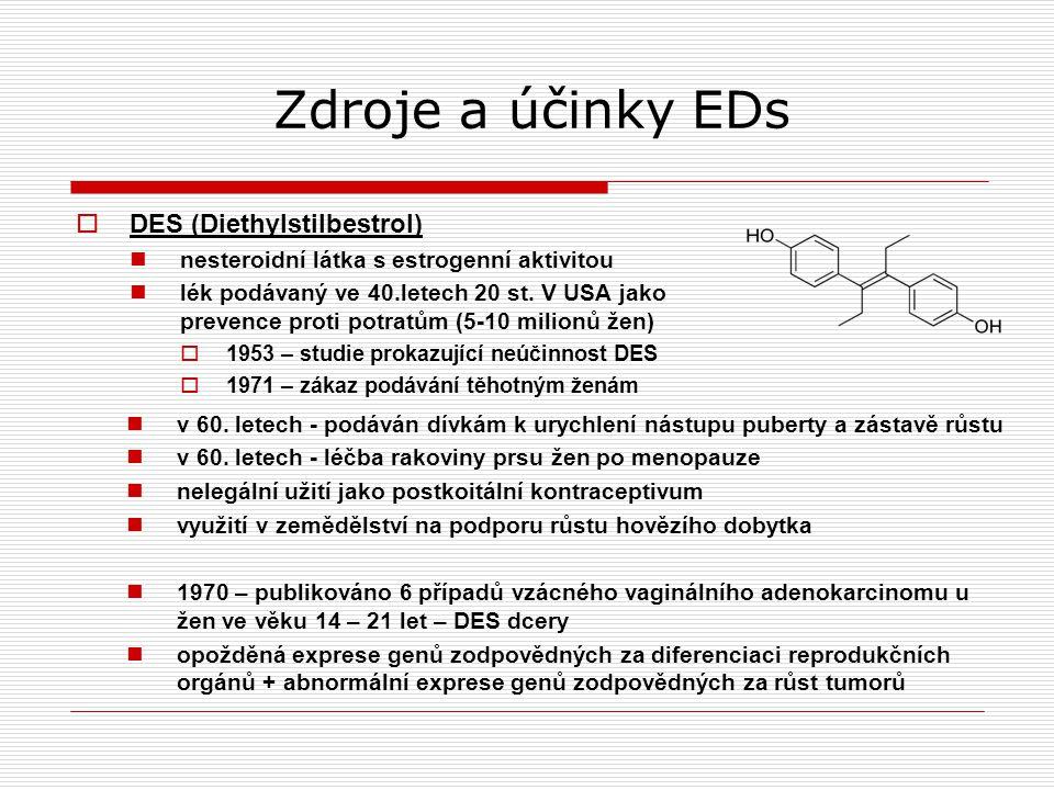 Zdroje a účinky EDs  DES (Diethylstilbestrol) nesteroidní látka s estrogenní aktivitou lék podávaný ve 40.letech 20 st.