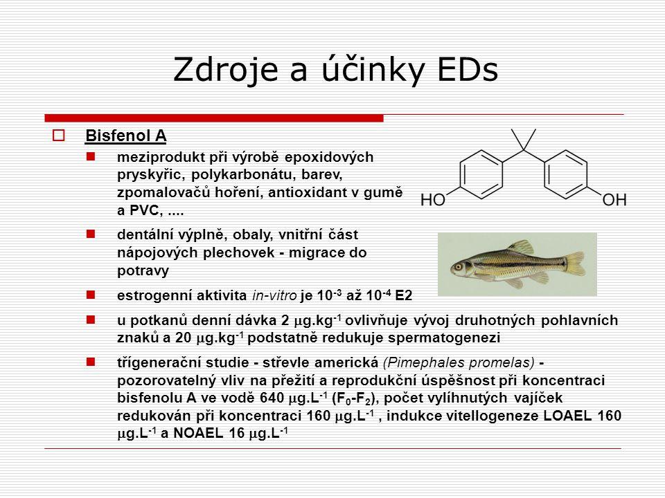 Zdroje a účinky EDs  Bisfenol A meziprodukt při výrobě epoxidových pryskyřic, polykarbonátu, barev, zpomalovačů hoření, antioxidant v gumě a PVC,....