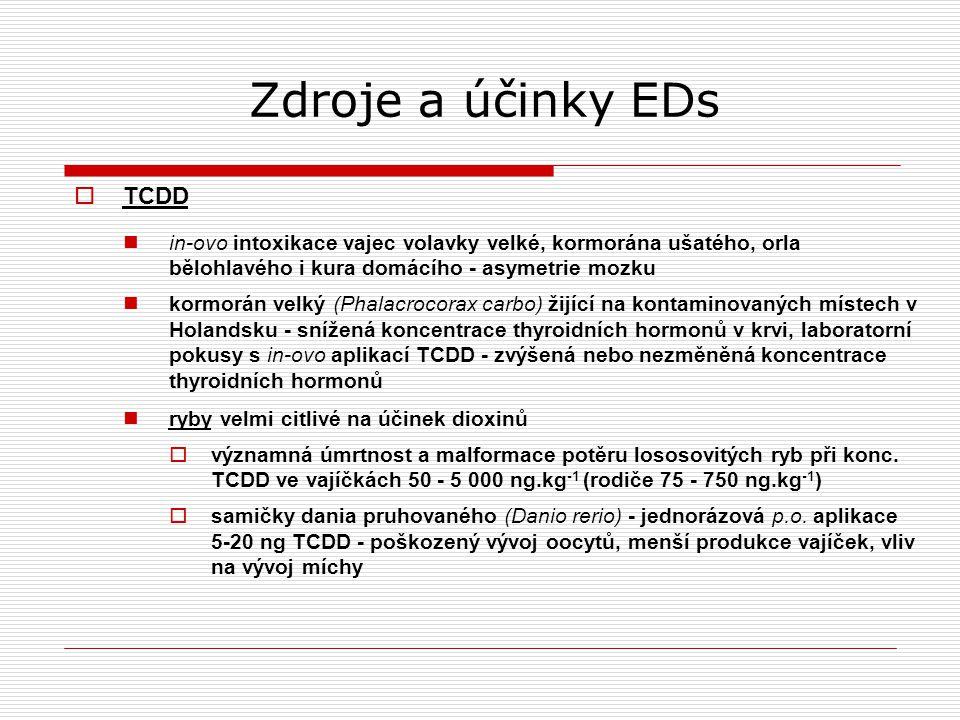 Zdroje a účinky EDs  TCDD in-ovo intoxikace vajec volavky velké, kormorána ušatého, orla bělohlavého i kura domácího - asymetrie mozku kormorán velký (Phalacrocorax carbo) žijící na kontaminovaných místech v Holandsku - snížená koncentrace thyroidních hormonů v krvi, laboratorní pokusy s in-ovo aplikací TCDD - zvýšená nebo nezměněná koncentrace thyroidních hormonů ryby velmi citlivé na účinek dioxinů  významná úmrtnost a malformace potěru lososovitých ryb při konc.