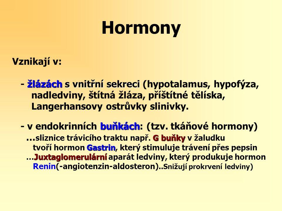 Hormony Vznikají v: žlázách s vnitřní sekreci - žlázách s vnitřní sekreci (hypotalamus, hypofýza, nadledviny, štítná žláza, příštítné tělíska, Langerh