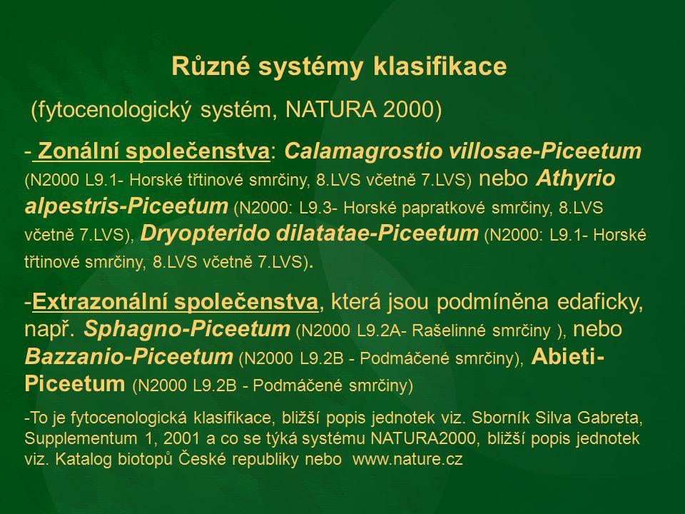 Různé systémy klasifikace (fytocenologický systém, NATURA 2000) - Zonální společenstva: Calamagrostio villosae-Piceetum (N2000 L9.1- Horské třtinové s