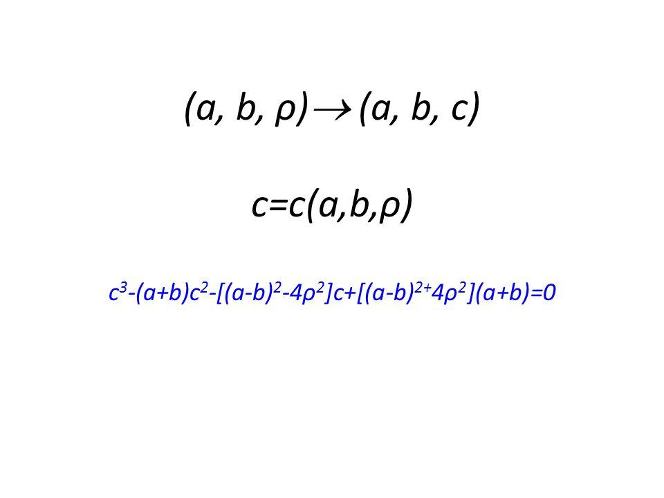 (a, b, ρ)  (a, b, c) c=c(a,b,ρ) c 3 -(a+b)c 2 -[(a-b) 2 -4ρ 2 ]c+[(a-b) 2+ 4ρ 2 ](a+b)=0