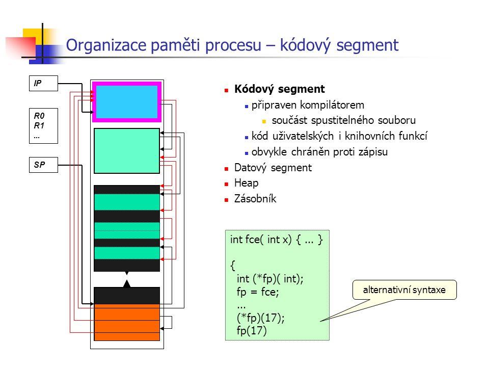 Organizace paměti procesu – kódový segment Kódový segment připraven kompilátorem součást spustitelného souboru kód uživatelských i knihovních funkcí o