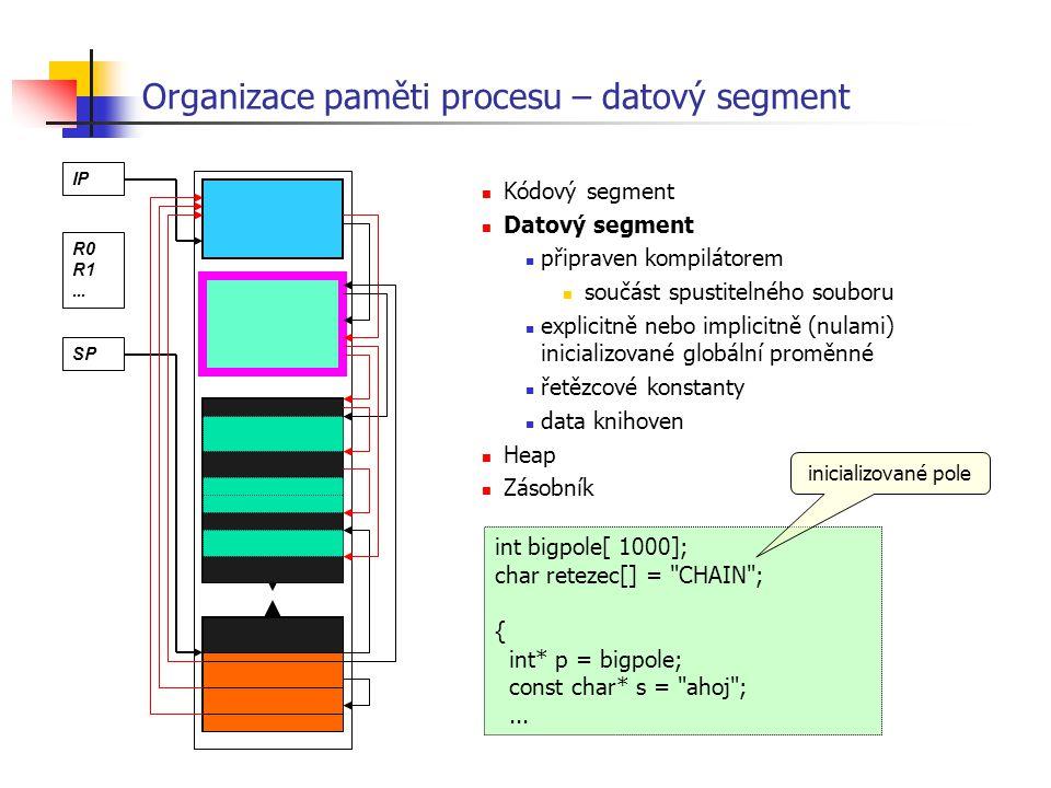 Organizace paměti procesu – datový segment Kódový segment Datový segment připraven kompilátorem součást spustitelného souboru explicitně nebo implicit