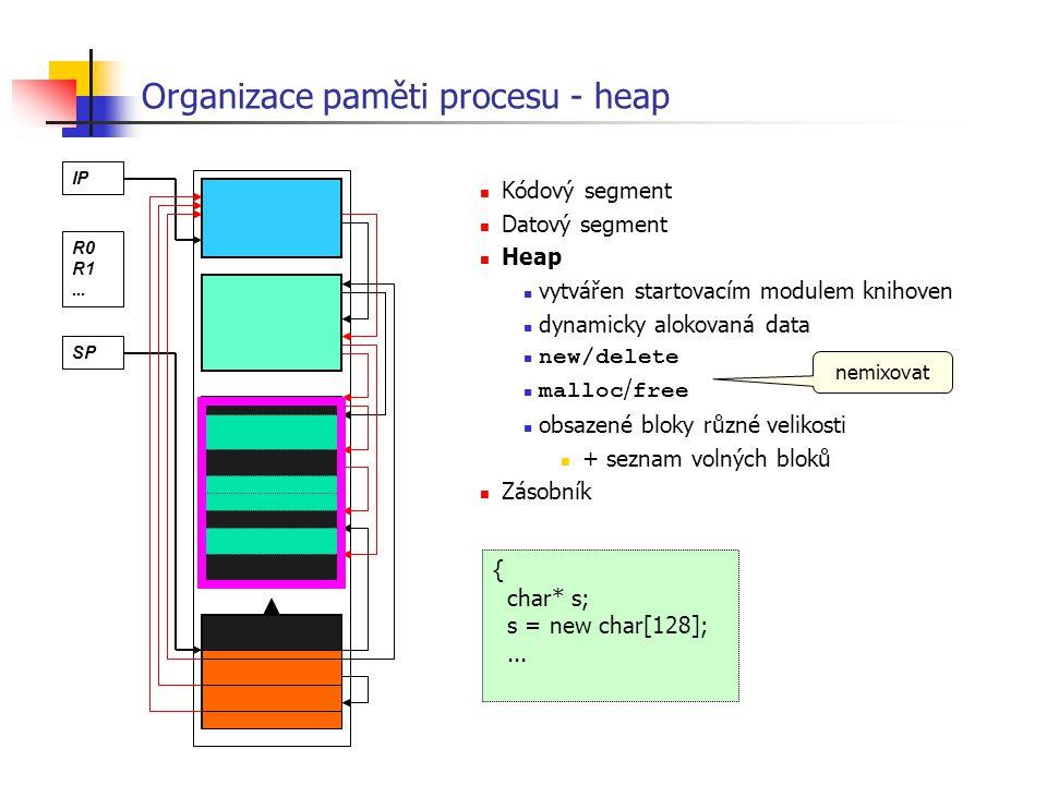 Organizace paměti procesu - heap Kódový segment Datový segment Heap vytvářen startovacím modulem knihoven dynamicky alokovaná data new/delete malloc /