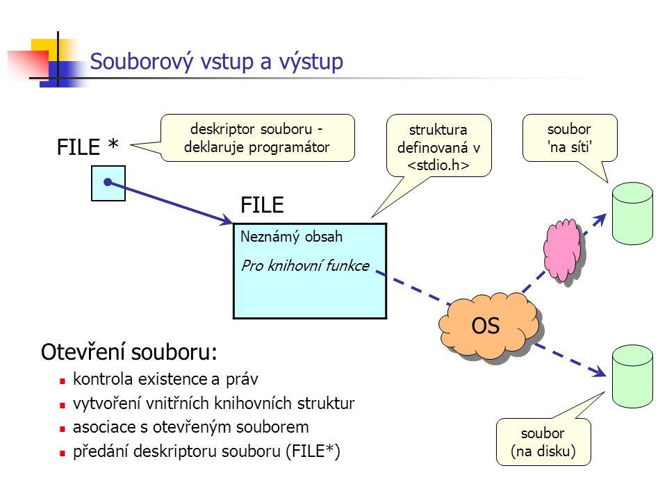 Souborový vstup a výstup struktura definovaná v Neznámý obsah Pro knihovní funkce FILE * FILE deskriptor souboru - deklaruje programátor Otevření soub