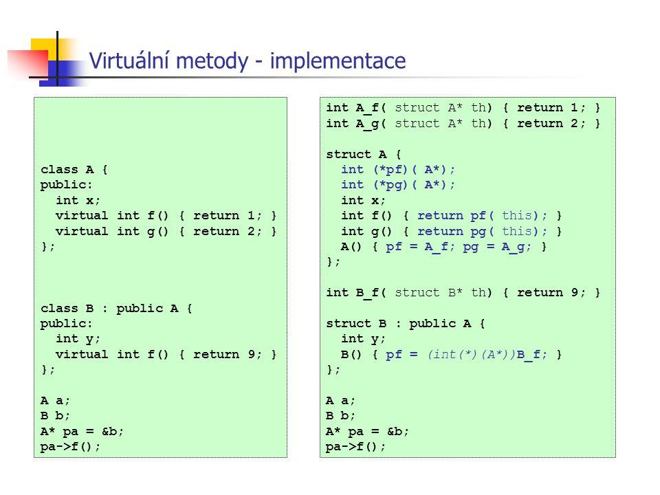 Virtuální metody - implementace class A { public: int x; virtual int f() { return 1; } virtual int g() { return 2; } }; class B : public A { public: i