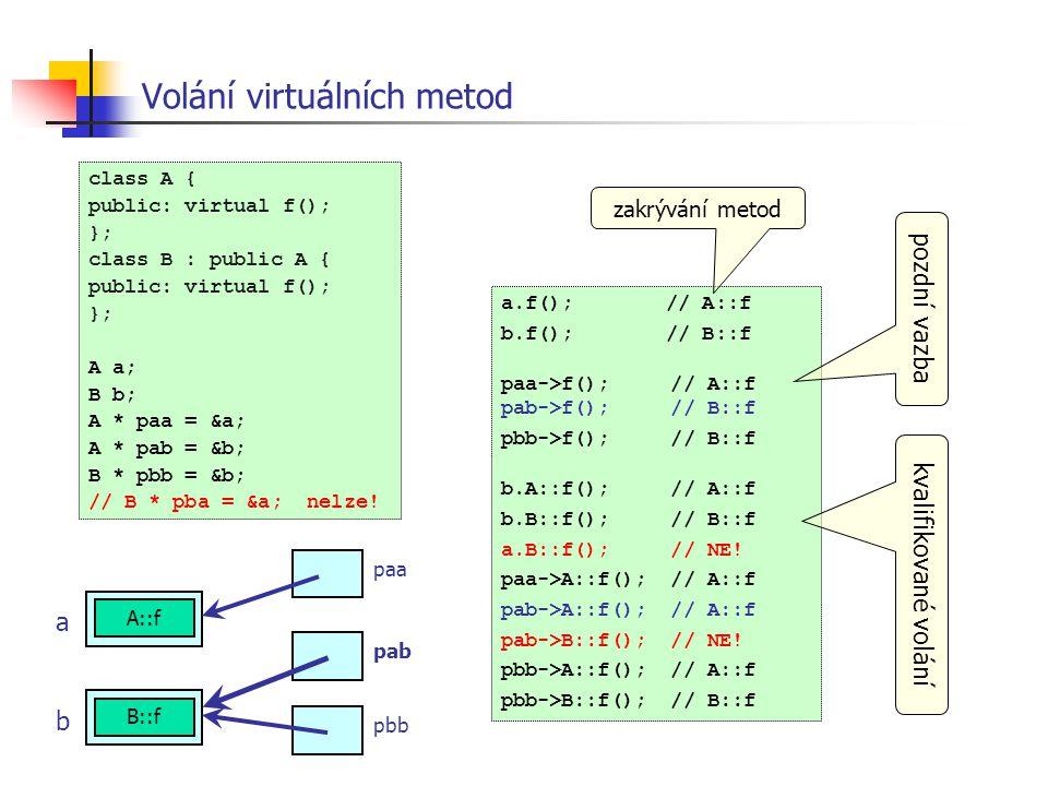 Volání virtuálních metod class A { public: virtual f(); }; class B : public A { public: virtual f(); }; A a; B b; A * paa = &a; A * pab = &b; B * pbb