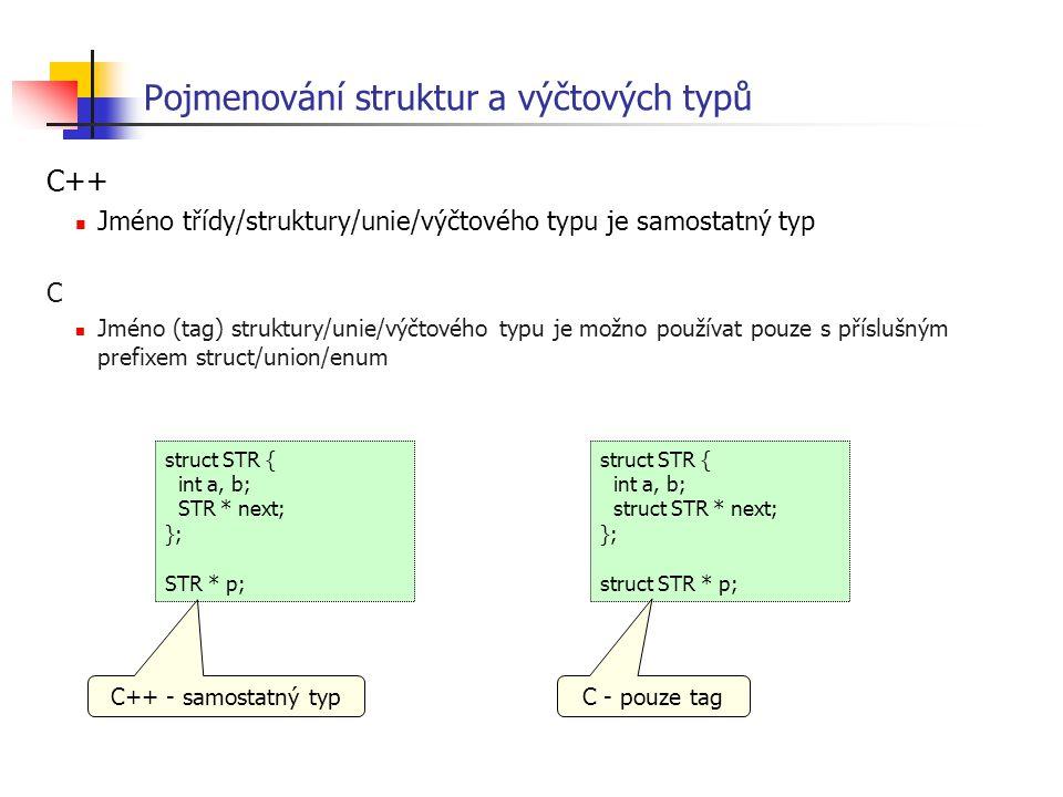 Pojmenování struktur a výčtových typů C++ Jméno třídy/struktury/unie/výčtového typu je samostatný typ C Jméno (tag) struktury/unie/výčtového typu je m