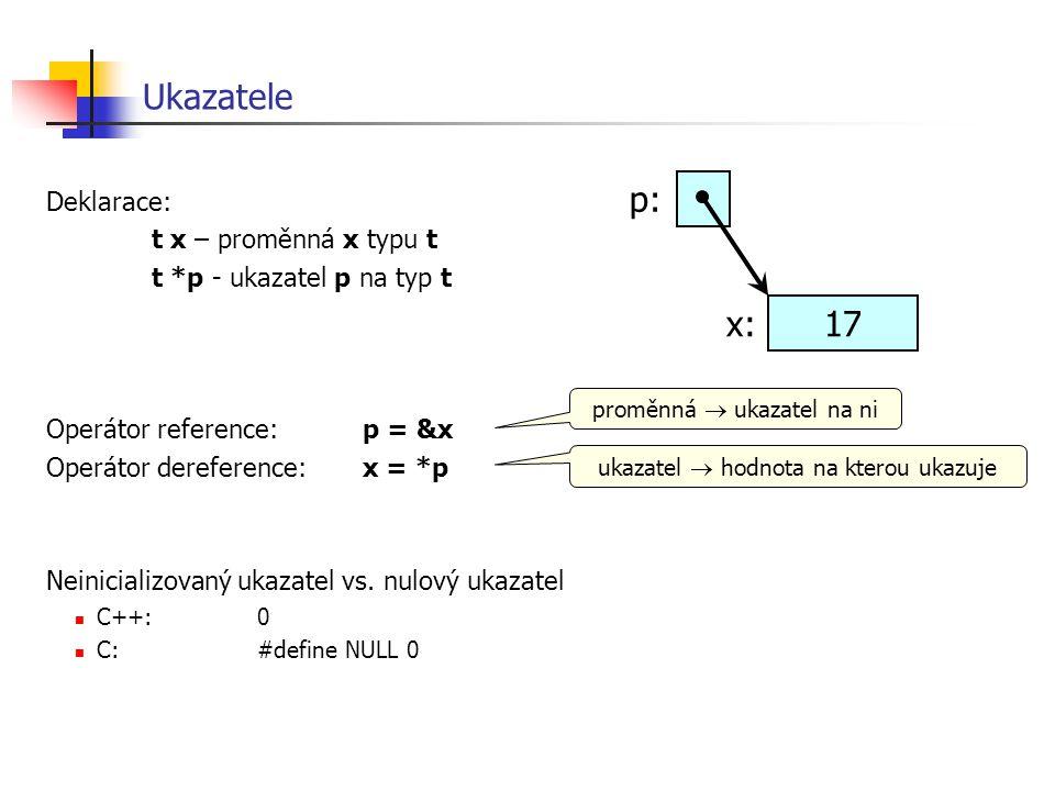 Ukazatele Deklarace: t x – proměnná x typu t t *p - ukazatel p na typ t Operátor reference:p = &x Operátor dereference:x = *p Neinicializovaný ukazate