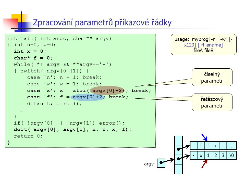 Zpracování parametrů příkazové řádky int main( int argc, char** argv) { int n=0, w=0; int x = 0; char* f = 0; while( *++argv && **argv=='-') { switch(