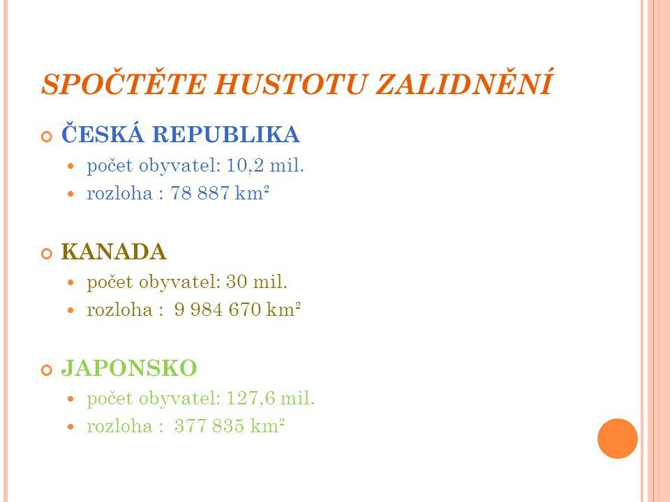 SPOČTĚTE HUSTOTU ZALIDNĚNÍ ČESKÁ REPUBLIKA počet obyvatel: 10,2 mil. rozloha : 78 887 km² KANADA počet obyvatel: 30 mil. rozloha :9 984 670 km² JAPONS