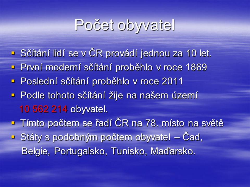 Počet obyvatel  Sčítání lidí se v ČR provádí jednou za 10 let.  První moderní sčítání proběhlo v roce 1869  Poslední sčítání proběhlo v roce 2011 