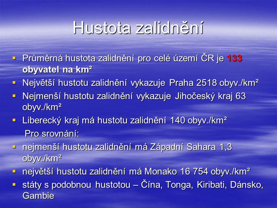 Hustota zalidnění  Průměrná hustota zalidnění pro celé území ČR je 133 obyvatel na km²  Největší hustotu zalidnění vykazuje Praha 2518 obyv./km²  N