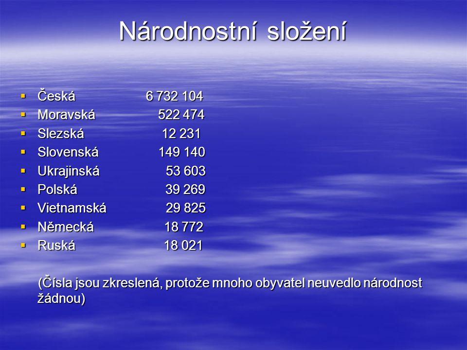 Národnostní složení  Česká 6 732 104  Moravská 522 474  Slezská 12 231  Slovenská 149 140  Ukrajinská 53 603  Polská 39 269  Vietnamská 29 825