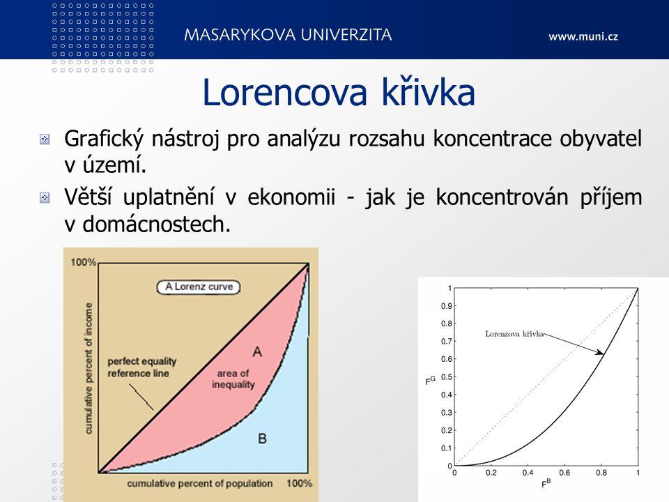 PedF, katedra geografie24 Lorencova křivka Grafický nástroj pro analýzu rozsahu koncentrace obyvatel v území. Větší uplatnění v ekonomii - jak je konc