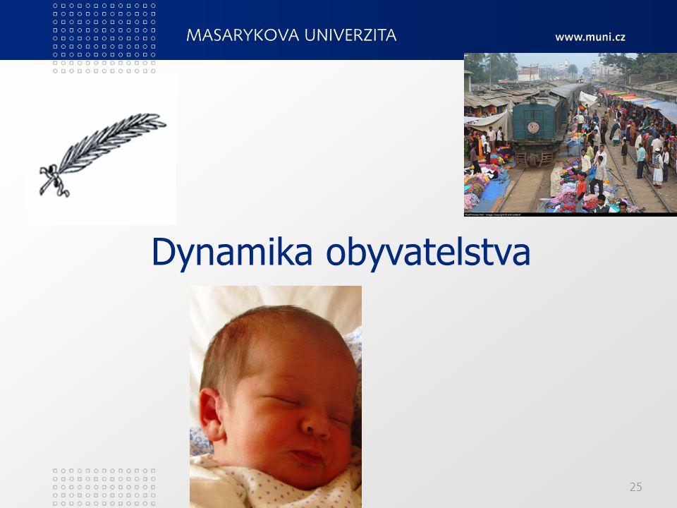 PedF, katedra geografie25 Dynamika obyvatelstva