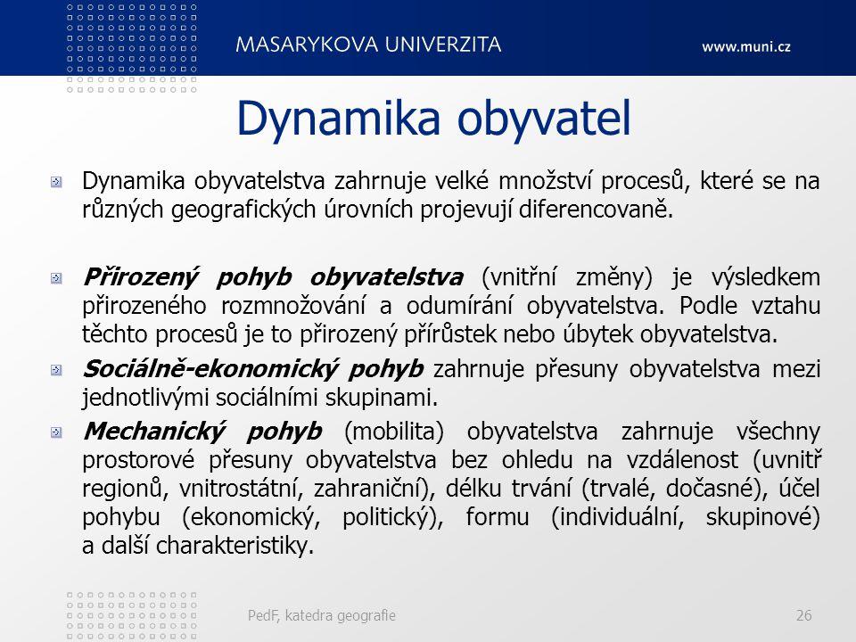PedF, katedra geografie26 Dynamika obyvatel Dynamika obyvatelstva zahrnuje velké množství procesů, které se na různých geografických úrovních projevuj