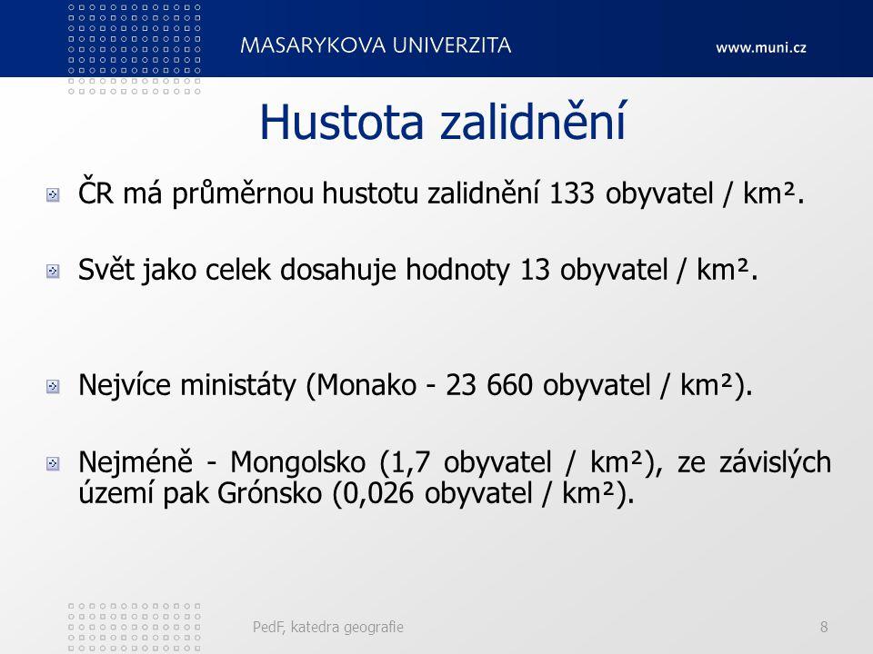 Hustota zalidnění ČR má průměrnou hustotu zalidnění 133 obyvatel / km². Svět jako celek dosahuje hodnoty 13 obyvatel / km². Nejvíce ministáty (Monako