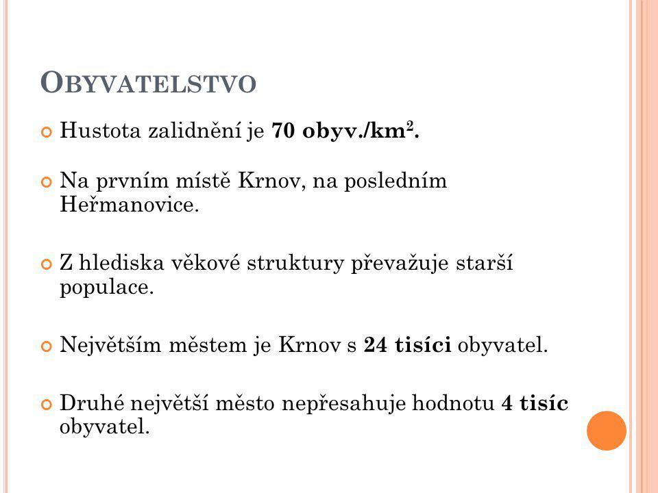 O BYVATELSTVO Hustota zalidnění je 70 obyv./km 2. Na prvním místě Krnov, na posledním Heřmanovice. Z hlediska věkové struktury převažuje starší popula