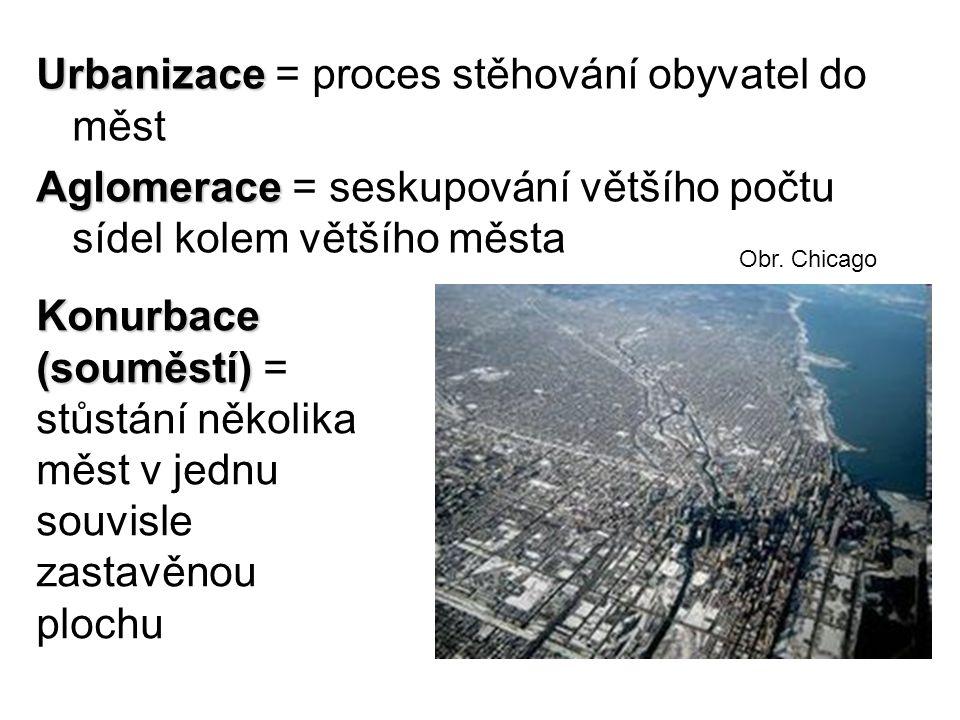 Urbanizace Urbanizace = proces stěhování obyvatel do měst Aglomerace Aglomerace = seskupování většího počtu sídel kolem většího města Konurbace (soumě
