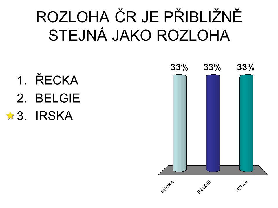 ROZLOHA ČR JE PŘIBLIŽNĚ STEJNÁ JAKO ROZLOHA 1.ŘECKA 2.BELGIE 3.IRSKA