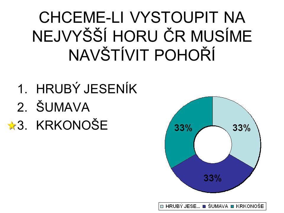 CHCEME-LI VYSTOUPIT NA NEJVYŠŠÍ HORU ČR MUSÍME NAVŠTÍVIT POHOŘÍ 1.HRUBÝ JESENÍK 2.ŠUMAVA 3.KRKONOŠE