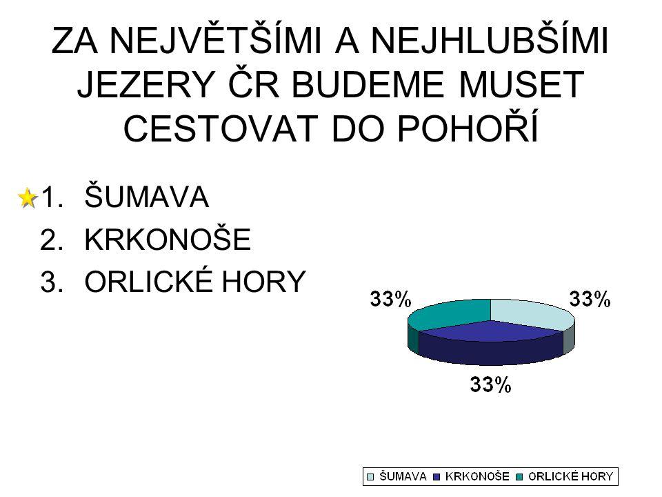 ZA NEJVĚTŠÍMI A NEJHLUBŠÍMI JEZERY ČR BUDEME MUSET CESTOVAT DO POHOŘÍ 1.ŠUMAVA 2.KRKONOŠE 3.ORLICKÉ HORY