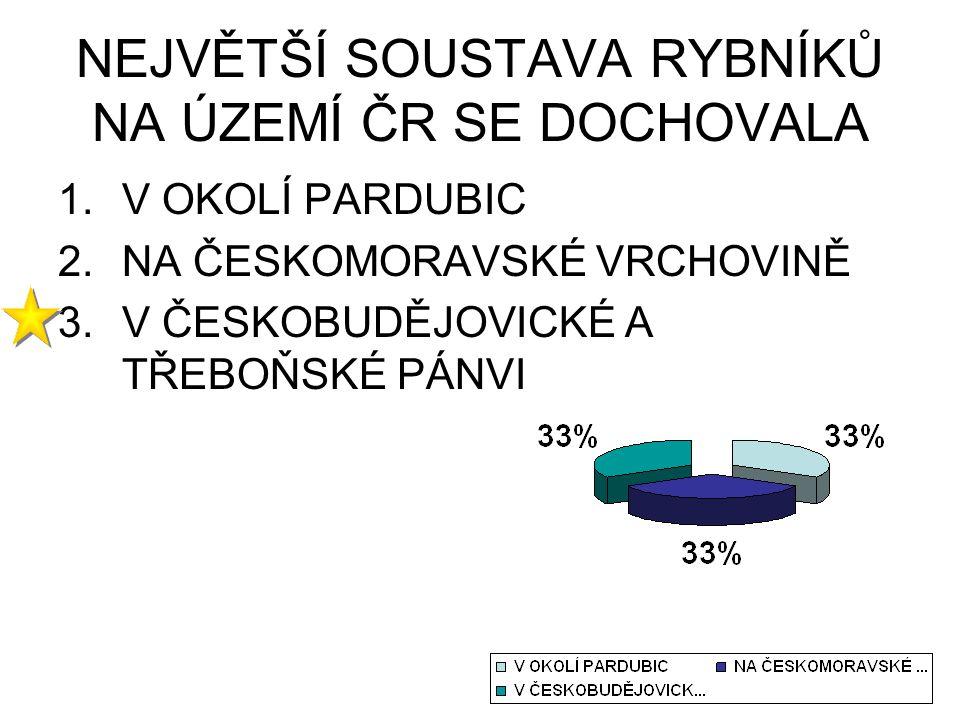 NEJVĚTŠÍ SOUSTAVA RYBNÍKŮ NA ÚZEMÍ ČR SE DOCHOVALA 1.V OKOLÍ PARDUBIC 2.NA ČESKOMORAVSKÉ VRCHOVINĚ 3.V ČESKOBUDĚJOVICKÉ A TŘEBOŇSKÉ PÁNVI