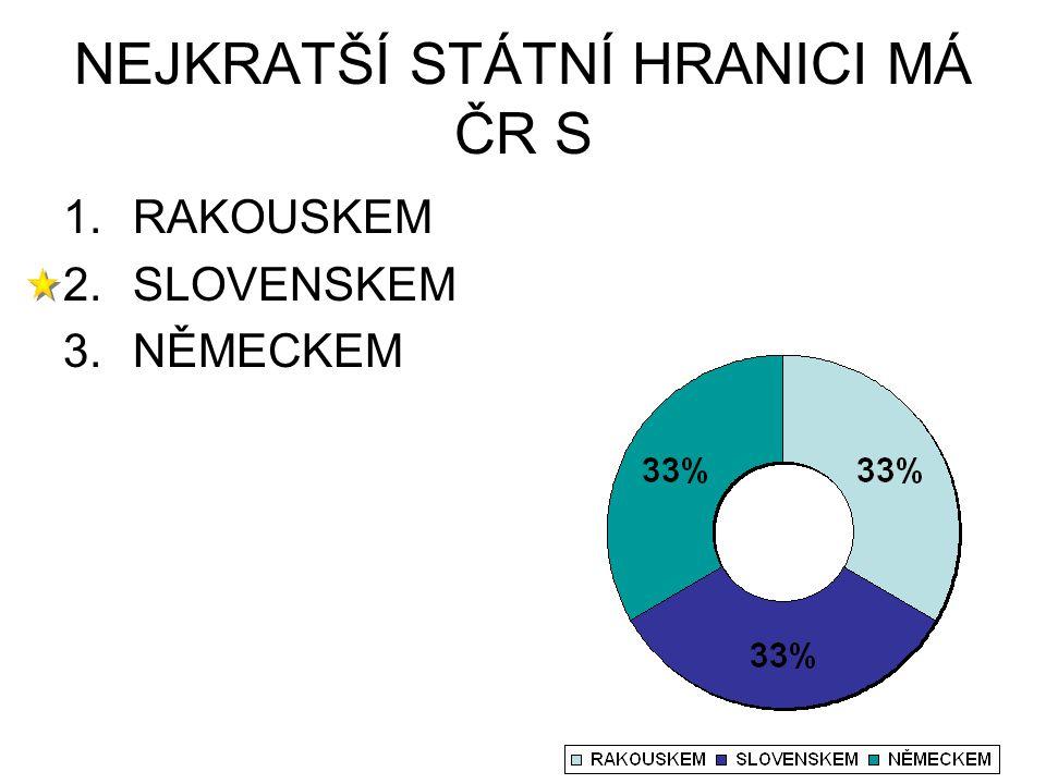 NEJKRATŠÍ STÁTNÍ HRANICI MÁ ČR S 1.RAKOUSKEM 2.SLOVENSKEM 3.NĚMECKEM
