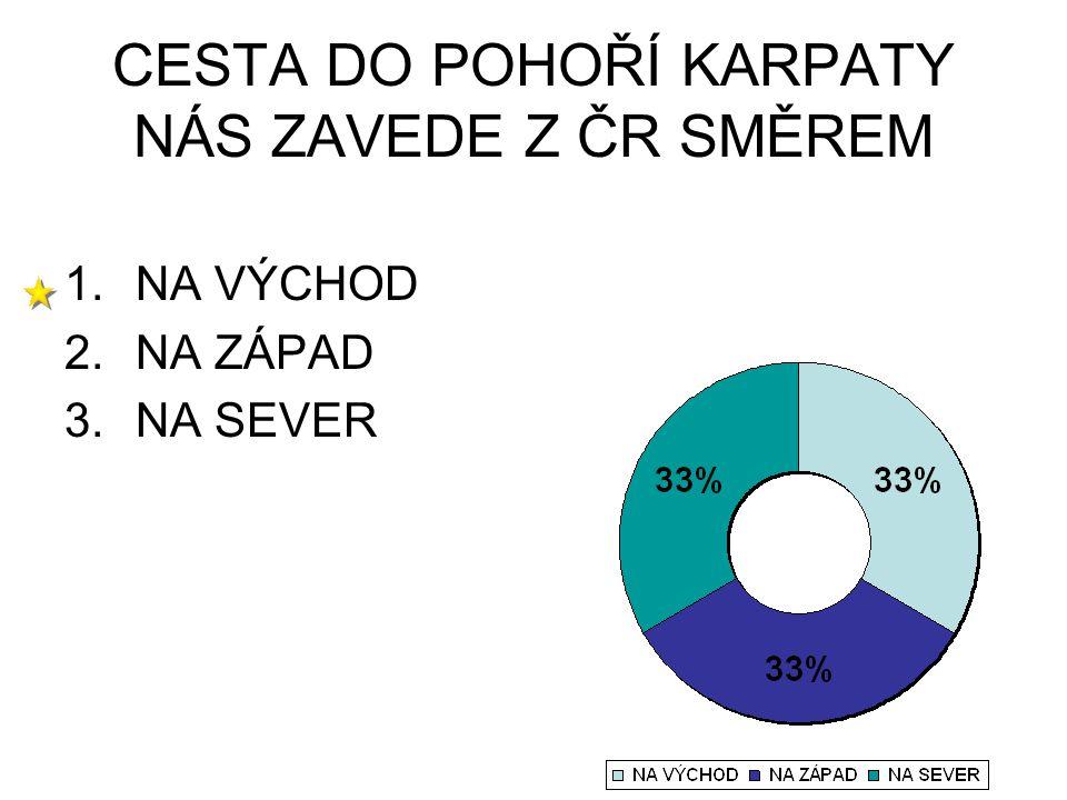 CESTA DO POHOŘÍ KARPATY NÁS ZAVEDE Z ČR SMĚREM 1.NA VÝCHOD 2.NA ZÁPAD 3.NA SEVER
