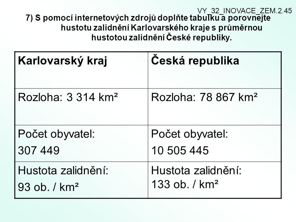 7) S pomocí internetových zdrojů doplňte tabulku a porovnejte hustotu zalidnění Karlovarského kraje s průměrnou hustotou zalidnění České republiky. Ka