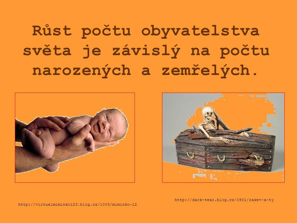 Růst počtu obyvatelstva světa je závislý na počtu narozených a zemřelých. http://virtualmiminko123.blog.cz/1005/miminko-12 http://dark-tear.blog.cz/09