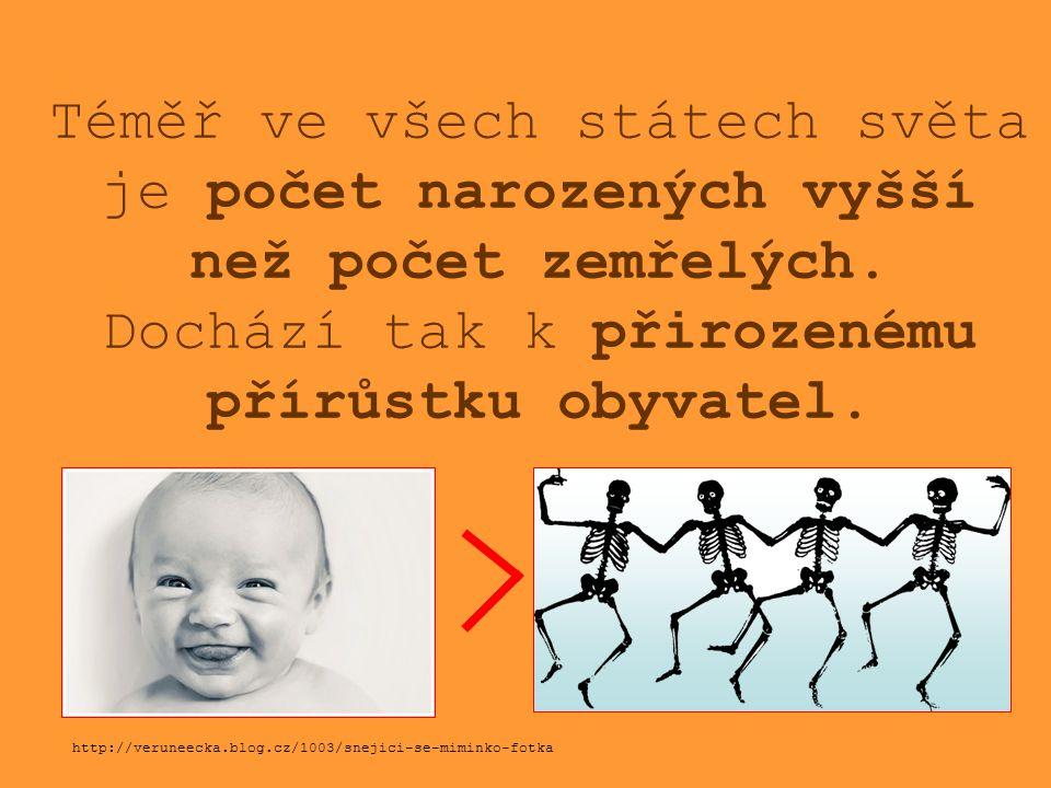 Téměř ve všech státech světa je počet narozených vyšší než počet zemřelých. Dochází tak k přirozenému přírůstku obyvatel. http://veruneecka.blog.cz/10