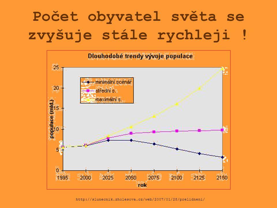 Počet obyvatel světa se zvyšuje stále rychleji ! http://slunecnik.zholesova.cz/web/2007/01/28/prelidneni/