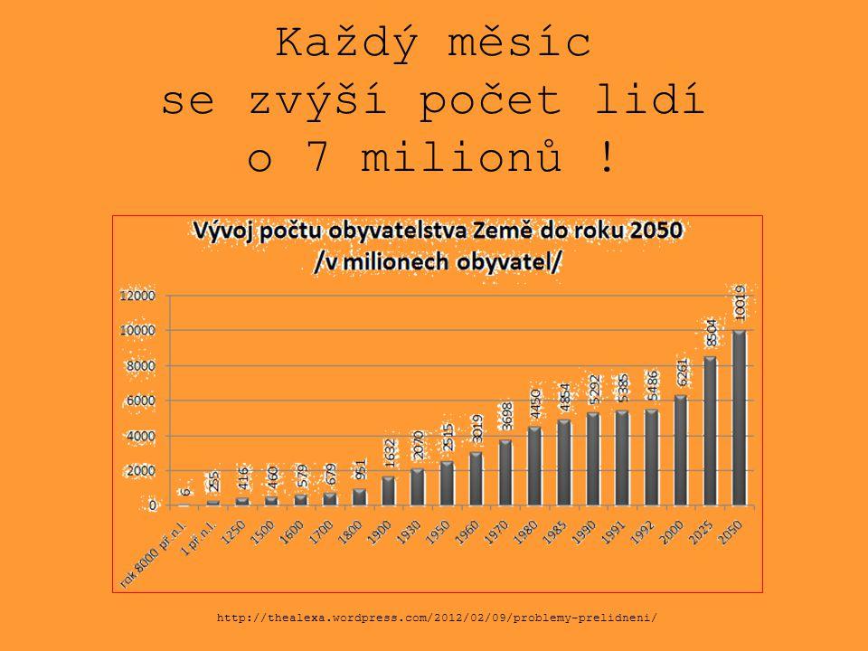 Každý měsíc se zvýší počet lidí o 7 milionů ! http://thealexa.wordpress.com/2012/02/09/problemy-prelidneni/