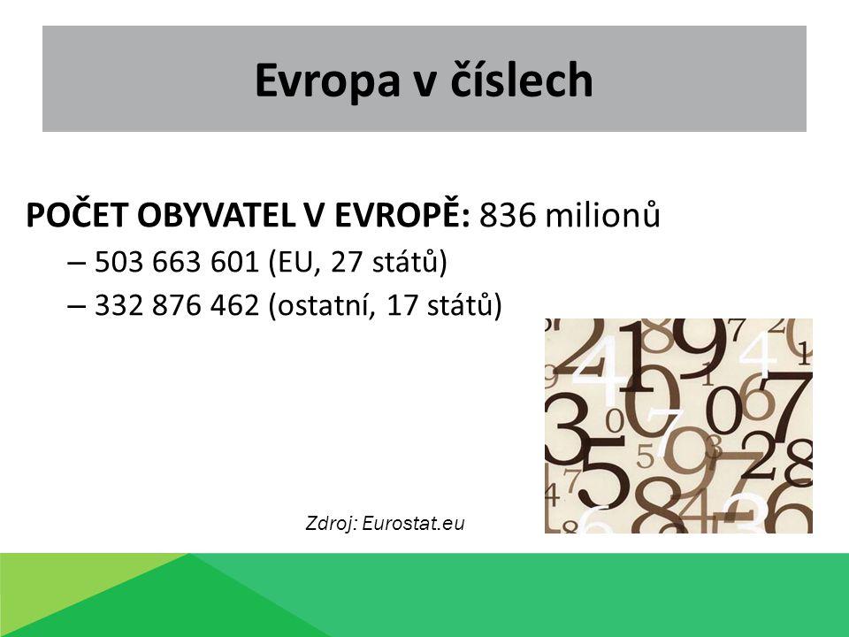 Zdroj: Eurostat.eu POČET OBYVATEL V EVROPĚ: 836 milionů – 503 663 601 (EU, 27 států) – 332 876 462 (ostatní, 17 států) Evropa v číslech
