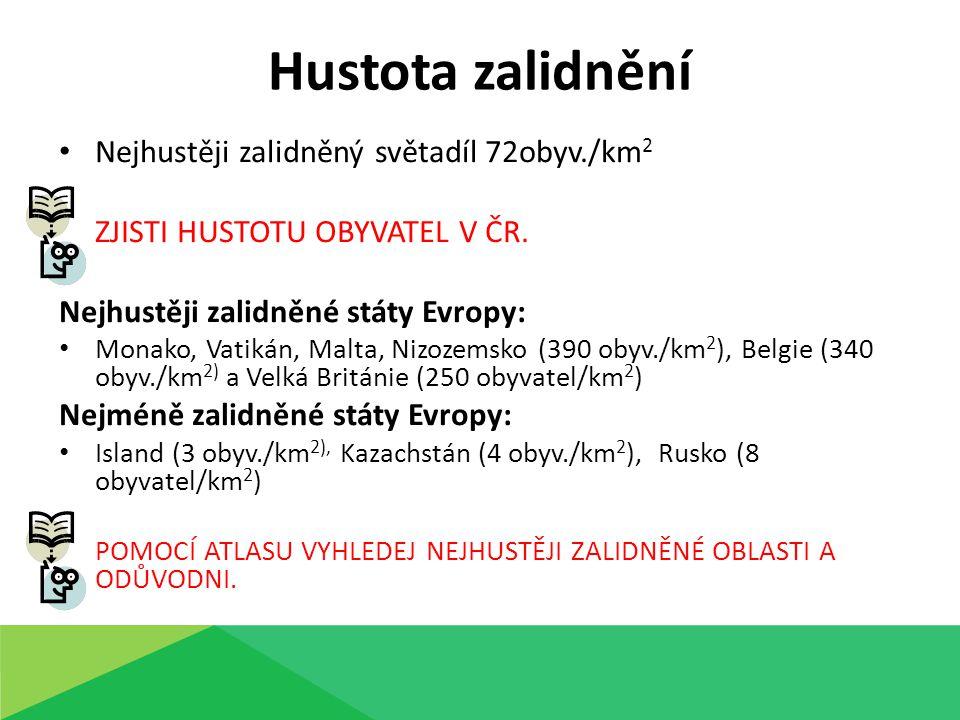 Hustota zalidnění Nejhustěji zalidněný světadíl 72obyv./km 2 ZJISTI HUSTOTU OBYVATEL V ČR. Nejhustěji zalidněné státy Evropy: Monako, Vatikán, Malta,